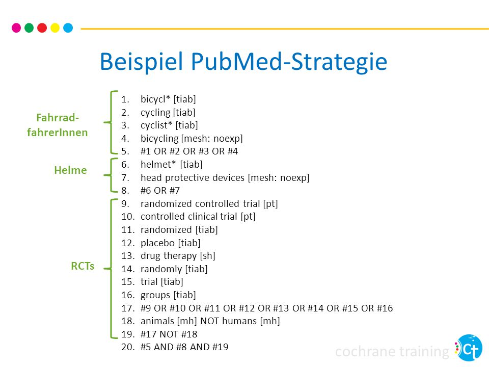 Beispiel PubMed-Strategie
