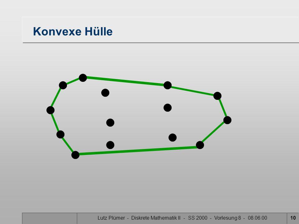 Konvexe Hülle Lutz Plümer - Diskrete Mathematik II - SS 2000 - Vorlesung 8 - 08.06.00