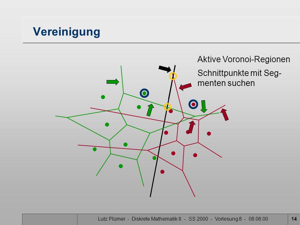 Vereinigung Aktive Voronoi-Regionen