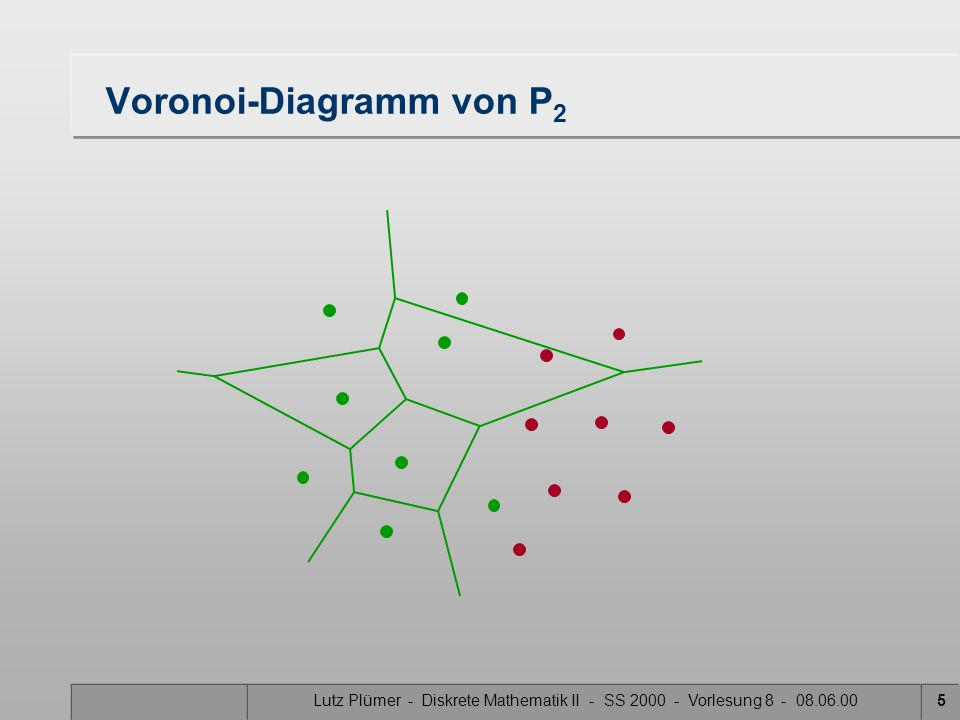 Voronoi-Diagramm von P2