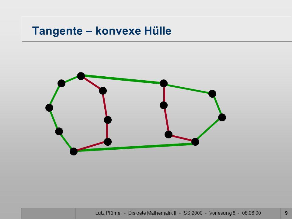 Tangente – konvexe Hülle
