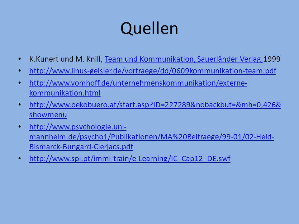 Quellen K.Kunert und M. Knill, Team und Kommunikation, Sauerländer Verlag,1999. http://www.linus-geisler.de/vortraege/dd/0609kommunikation-team.pdf.