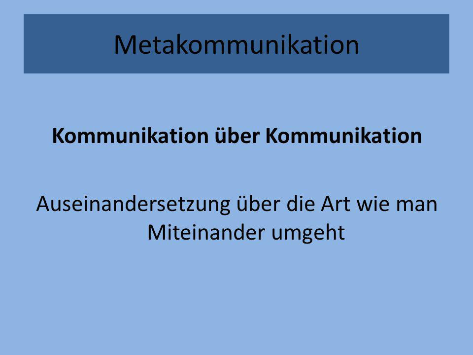 Kommunikation über Kommunikation