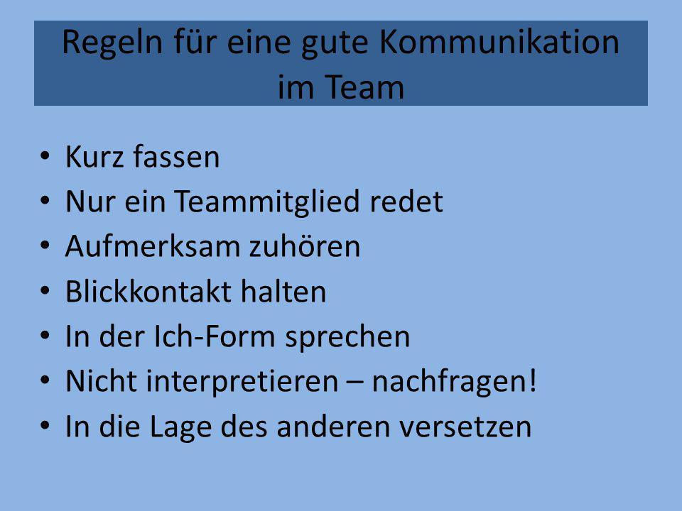 Regeln für eine gute Kommunikation im Team