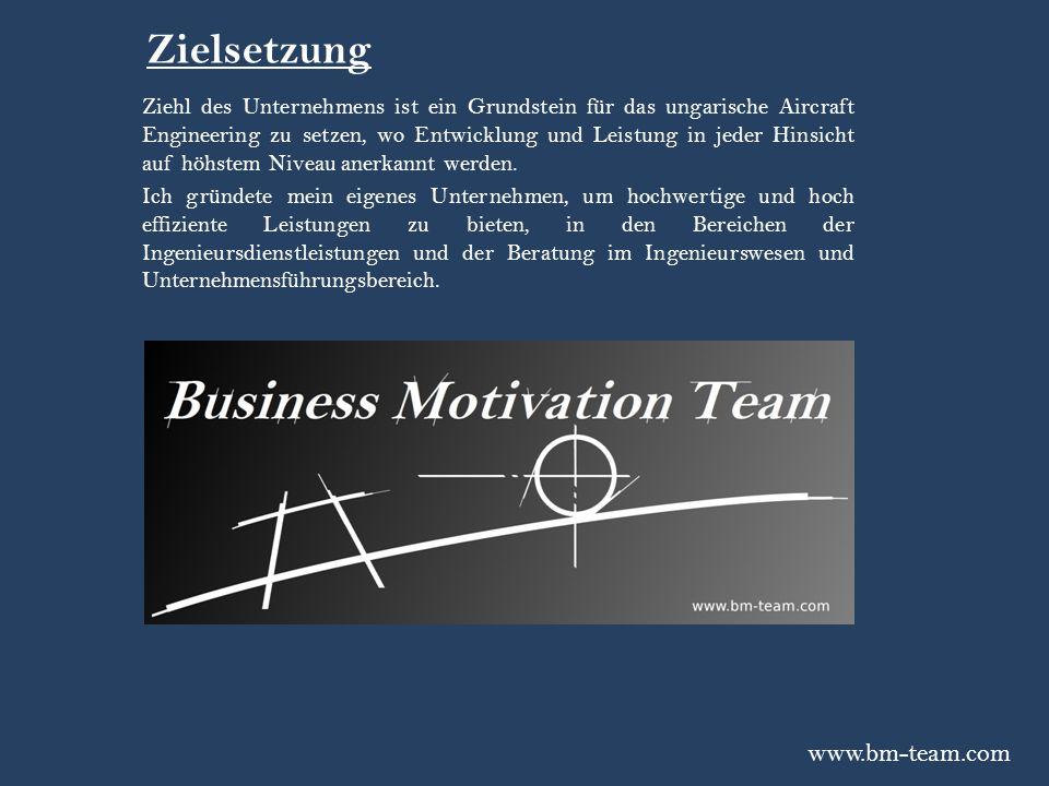 Zielsetzung www.bm-team.com