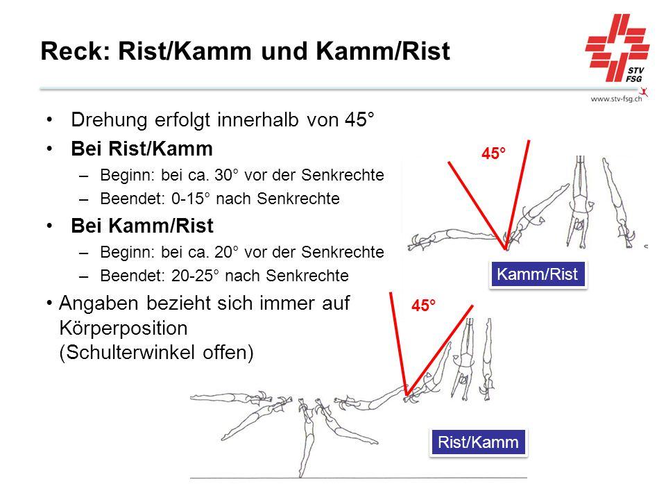Reck: Rist/Kamm und Kamm/Rist