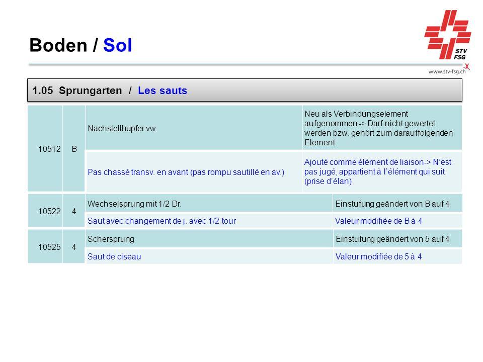 Boden / Sol 1.05 Sprungarten / Les sauts 10512 B Nachstellhüpfer vw.