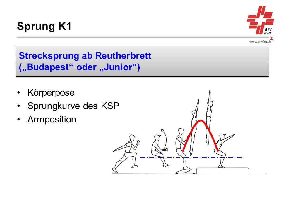 "Sprung K1 Strecksprung ab Reutherbrett (""Budapest oder ""Junior )"