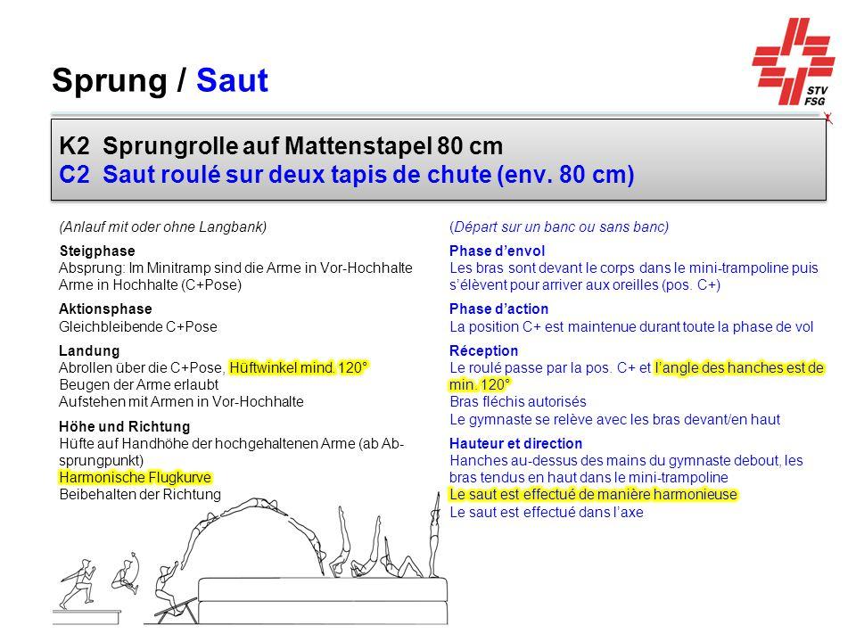 Sprung / Saut K2 Sprungrolle auf Mattenstapel 80 cm C2 Saut roulé sur deux tapis de chute (env. 80 cm)