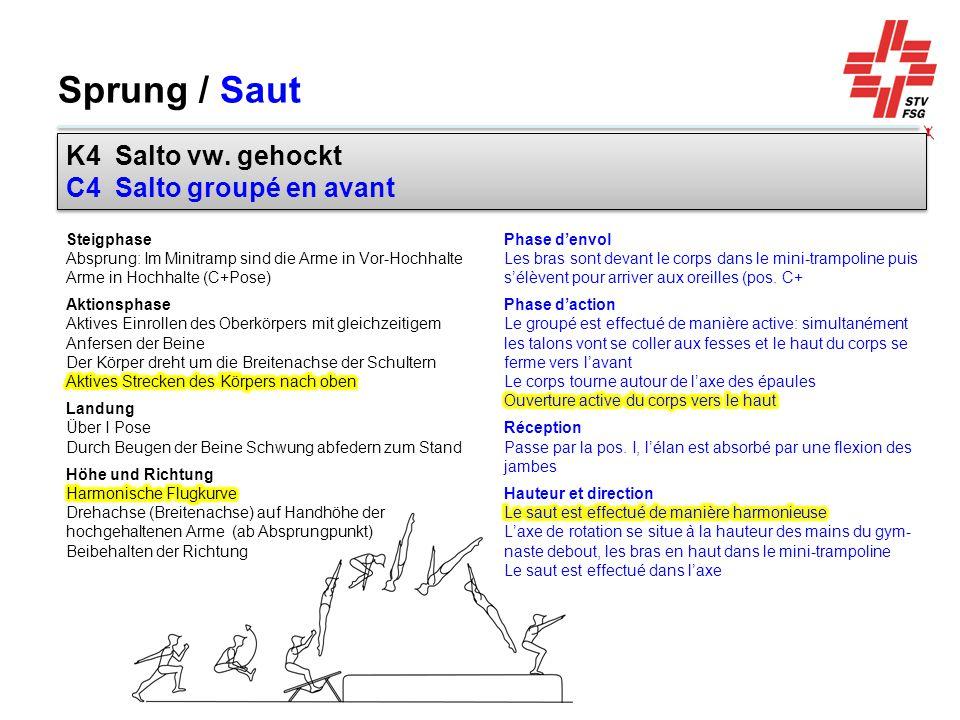 Sprung / Saut K4 Salto vw. gehockt C4 Salto groupé en avant