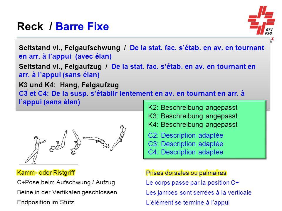 Reck / Barre Fixe Seitstand vl., Felgaufschwung / De la stat. fac. s'étab. en av. en tournant en arr. à l'appui (avec élan)