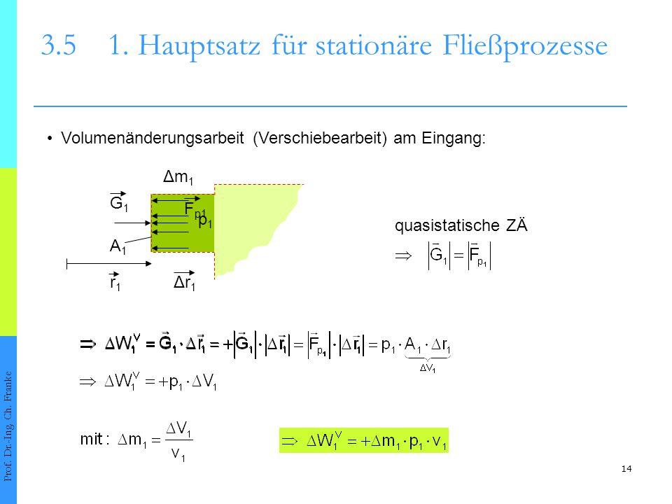 3.5 1. Hauptsatz für stationäre Fließprozesse