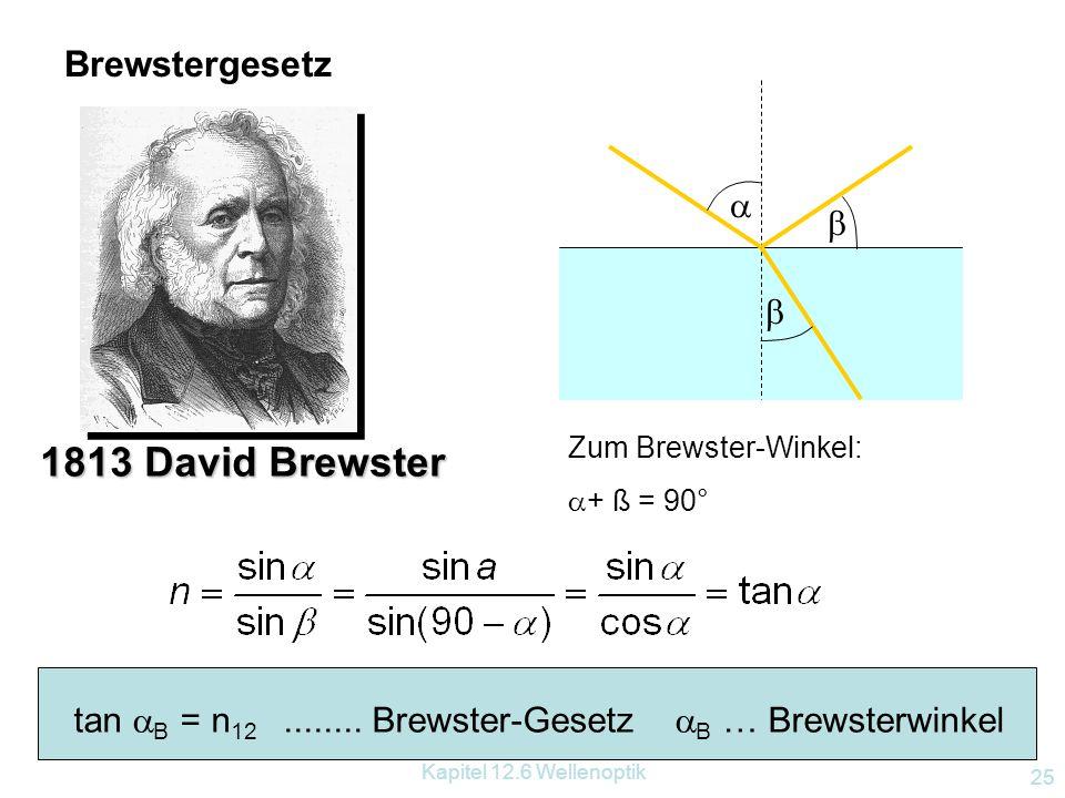 1813 David Brewster Brewstergesetz   