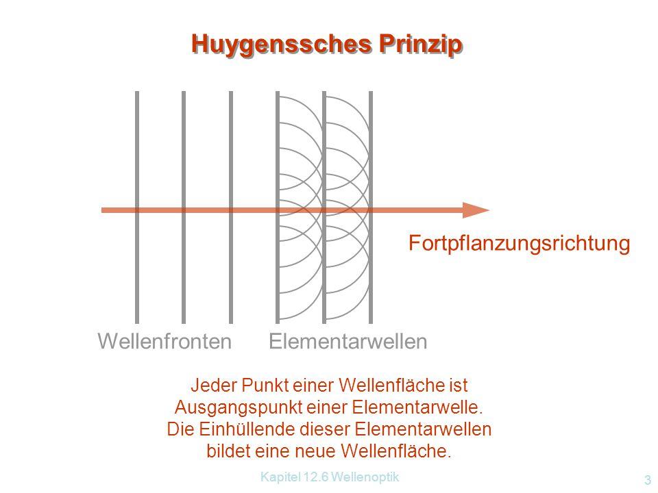 Huygenssches Prinzip Fortpflanzungsrichtung Wellenfronten