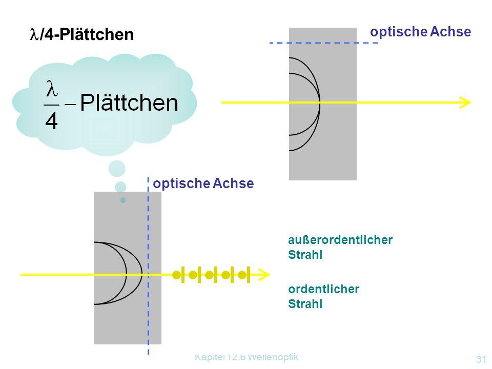 /4-Plättchen optische Achse optische Achse außerordentlicher Strahl