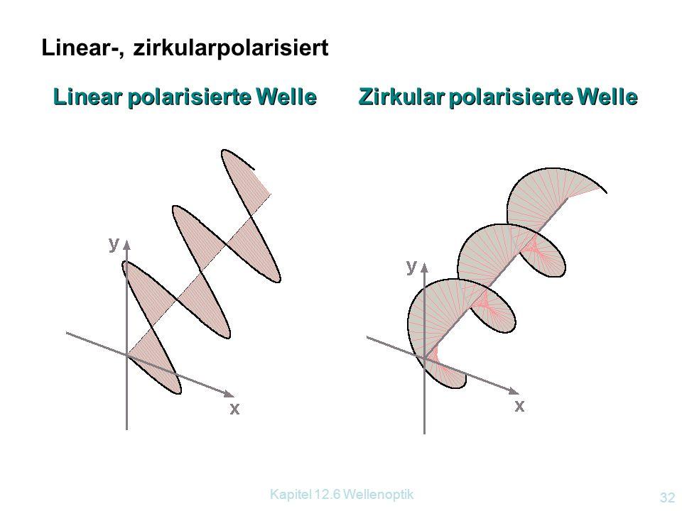 Linear-, zirkularpolarisiert