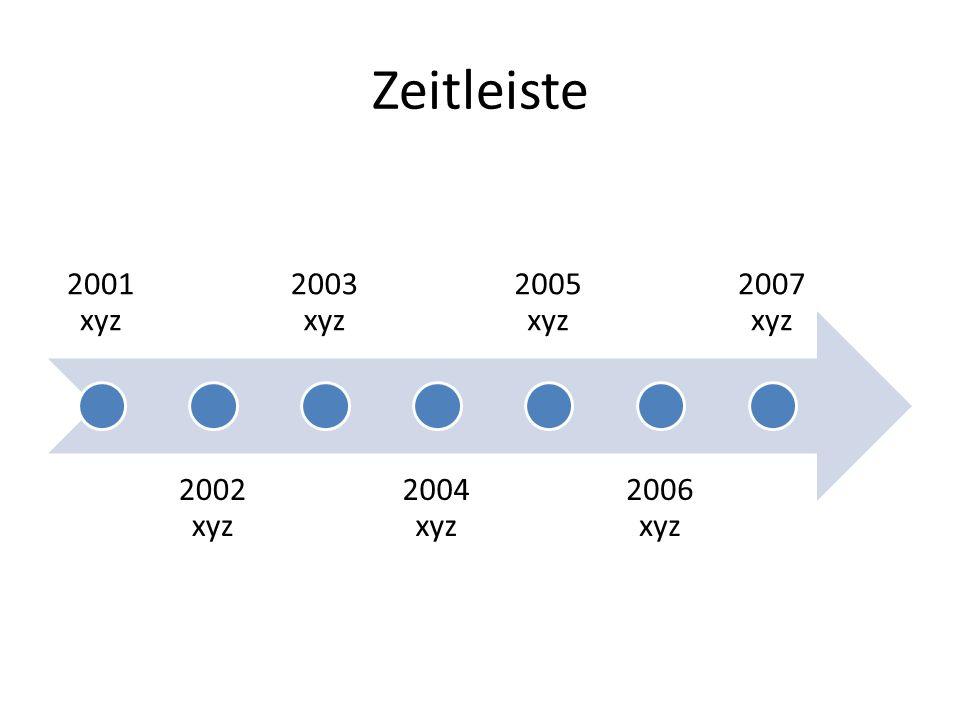 Zeitleiste 2001 xyz 2002 xyz 2003 xyz 2004 xyz 2005 xyz 2006 xyz
