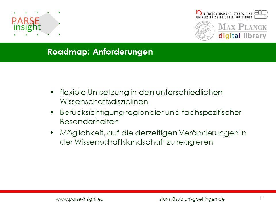 Roadmap: Anforderungen
