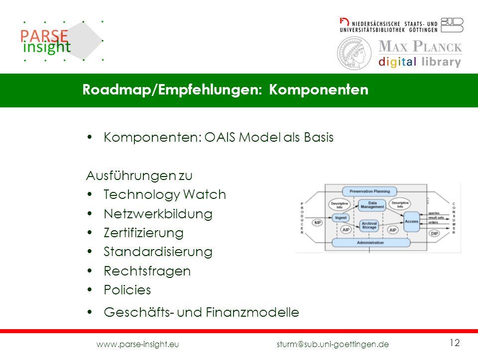 Roadmap/Empfehlungen: Komponenten