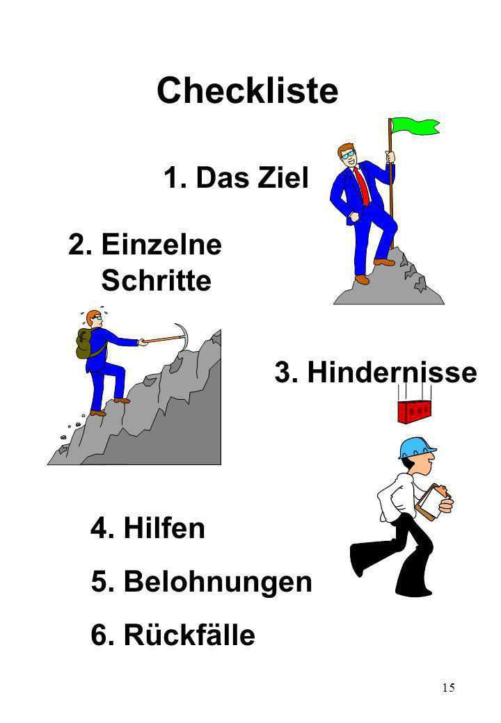 Checkliste 1. Das Ziel 2. Einzelne Schritte 3. Hindernisse 4. Hilfen