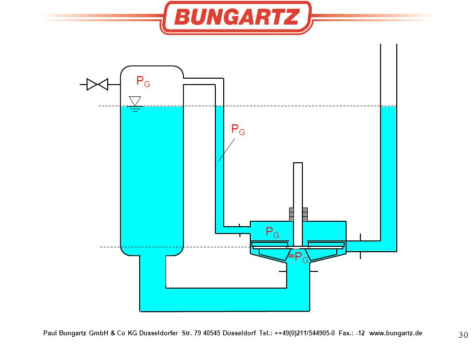 PG PG. PG. ≈PG. Paul Bungartz GmbH & Co KG Düsseldorfer Str. 79 40545 Düsseldorf Tel.: ++49(0)211/544905-0 Fax.: -12 www.bungartz.de.