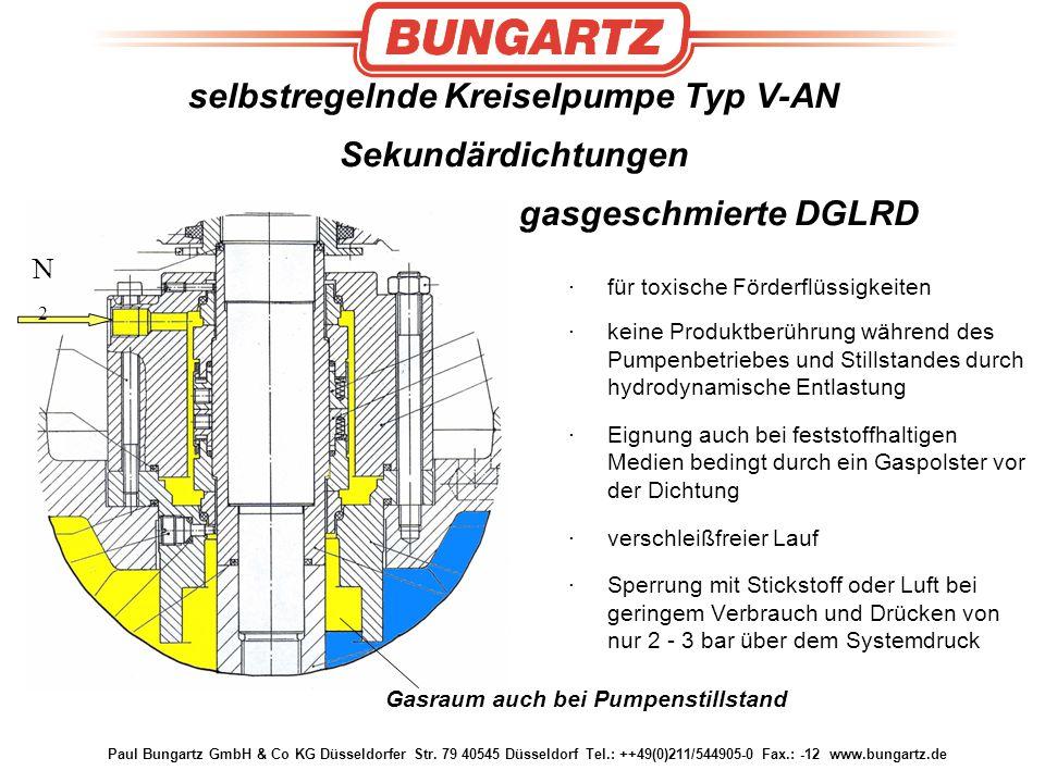 Gasraum auch bei Pumpenstillstand