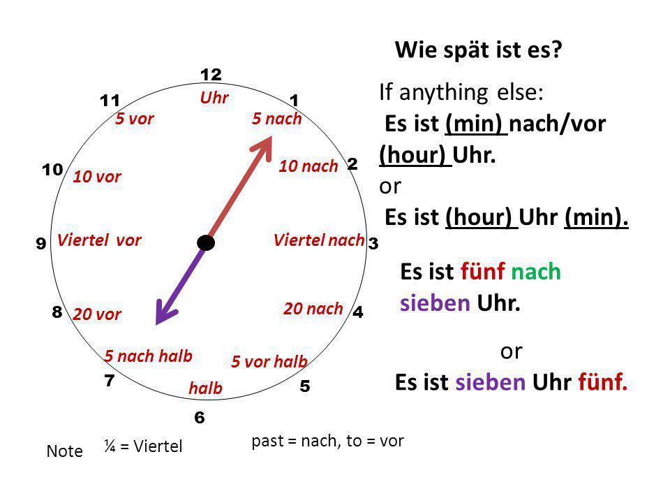 Es ist (min) nach/vor (hour) Uhr. or Es ist (hour) Uhr (min).