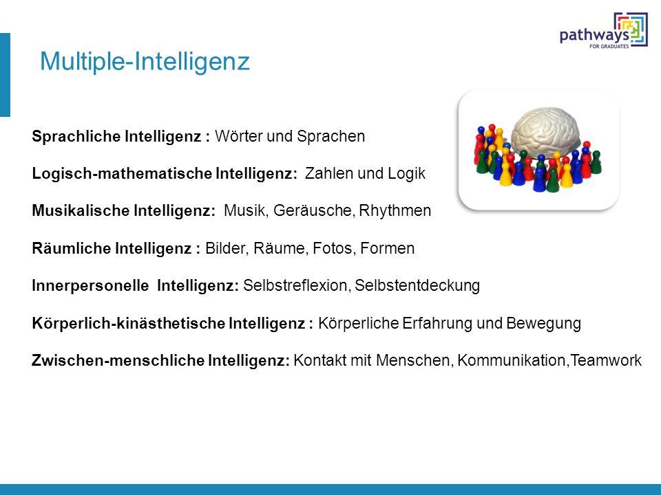 Multiple-Intelligenz