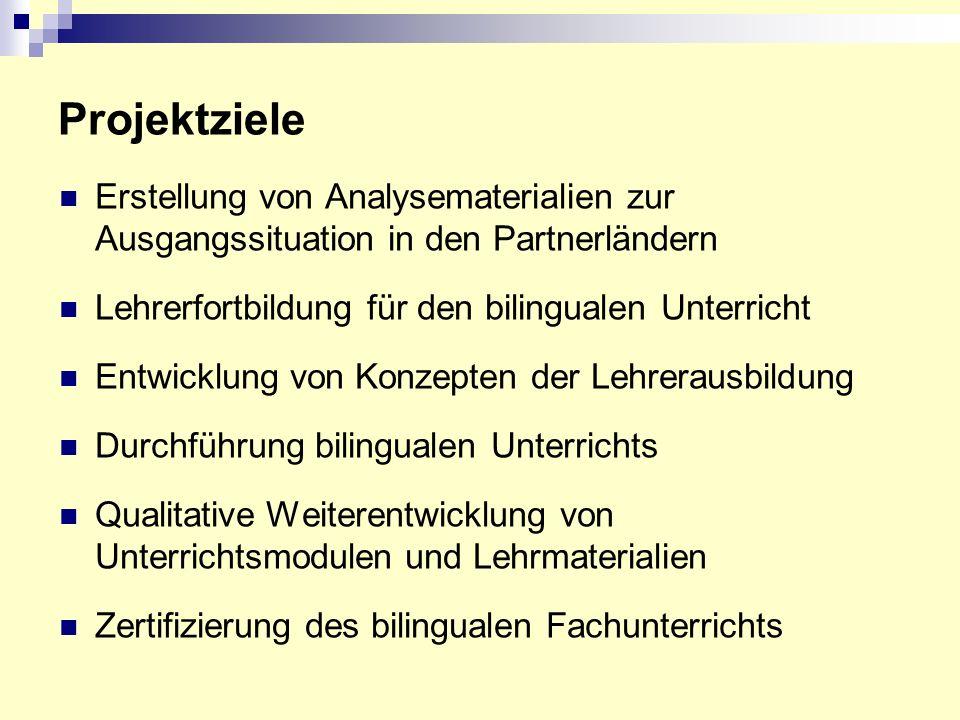 Projektziele Erstellung von Analysematerialien zur Ausgangssituation in den Partnerländern. Lehrerfortbildung für den bilingualen Unterricht.