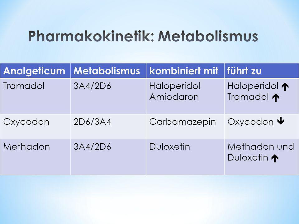 Pharmakokinetik: Metabolismus