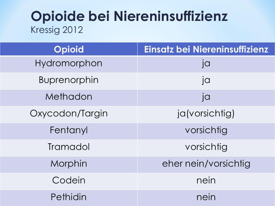 Opioide bei Niereninsuffizienz Kressig 2012