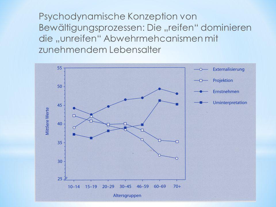 """Psychodynamische Konzeption von Bewältigungsprozessen: Die """"reifen dominieren die """"unreifen Abwehrmehcanismen mit zunehmendem Lebensalter"""