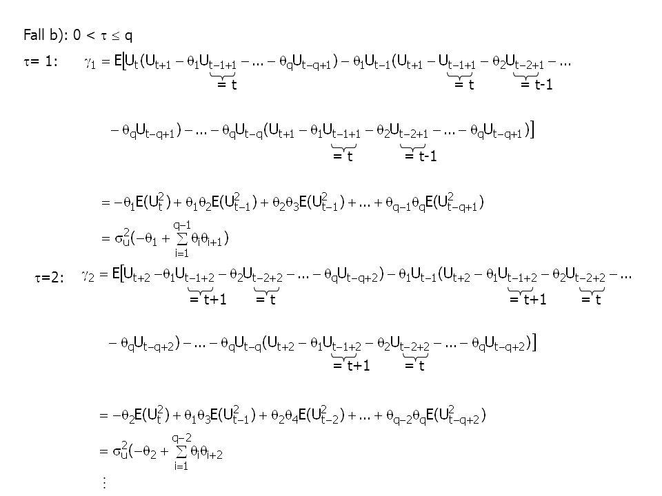 Fall b): 0 <   q = 1: = t = t = t-1 = t = t-1 =2: = t+1 = t = t+1 = t = t+1 = t