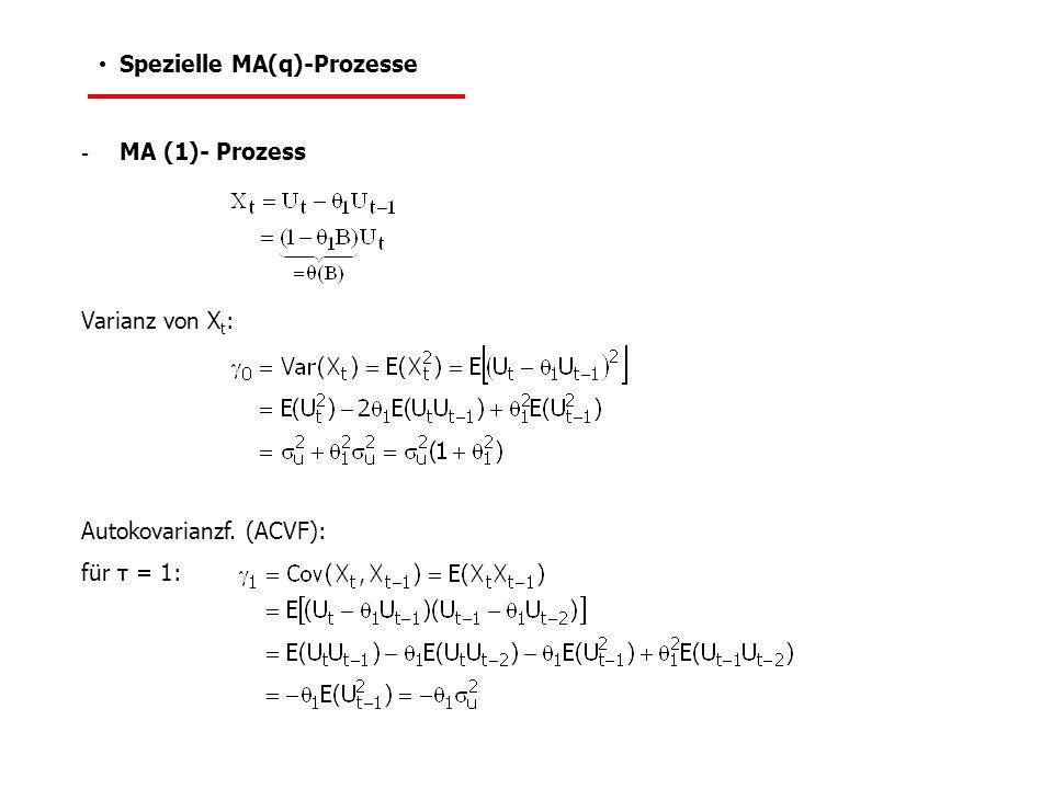 Spezielle MA(q)-Prozesse