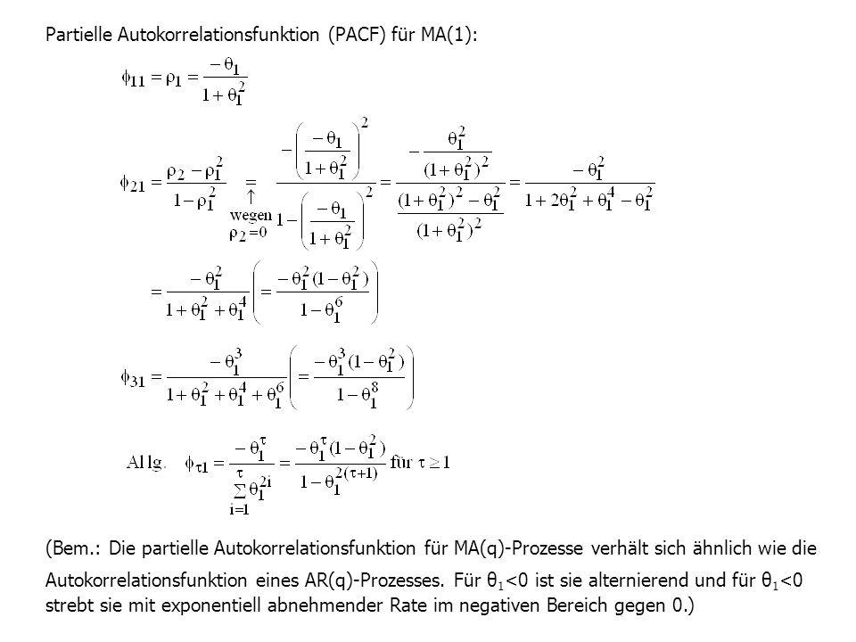 Partielle Autokorrelationsfunktion (PACF) für MA(1):
