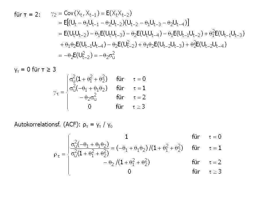 für τ = 2: γτ = 0 für τ ≥ 3 Autokorrelationsf. (ACF): ρτ = γτ / γ0