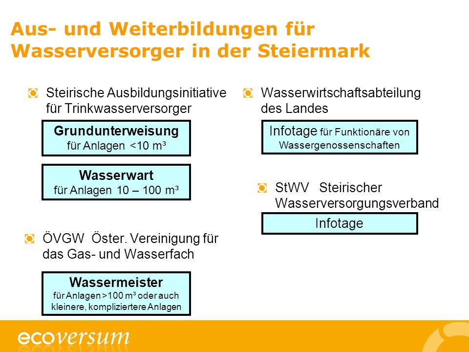 Aus- und Weiterbildungen für Wasserversorger in der Steiermark