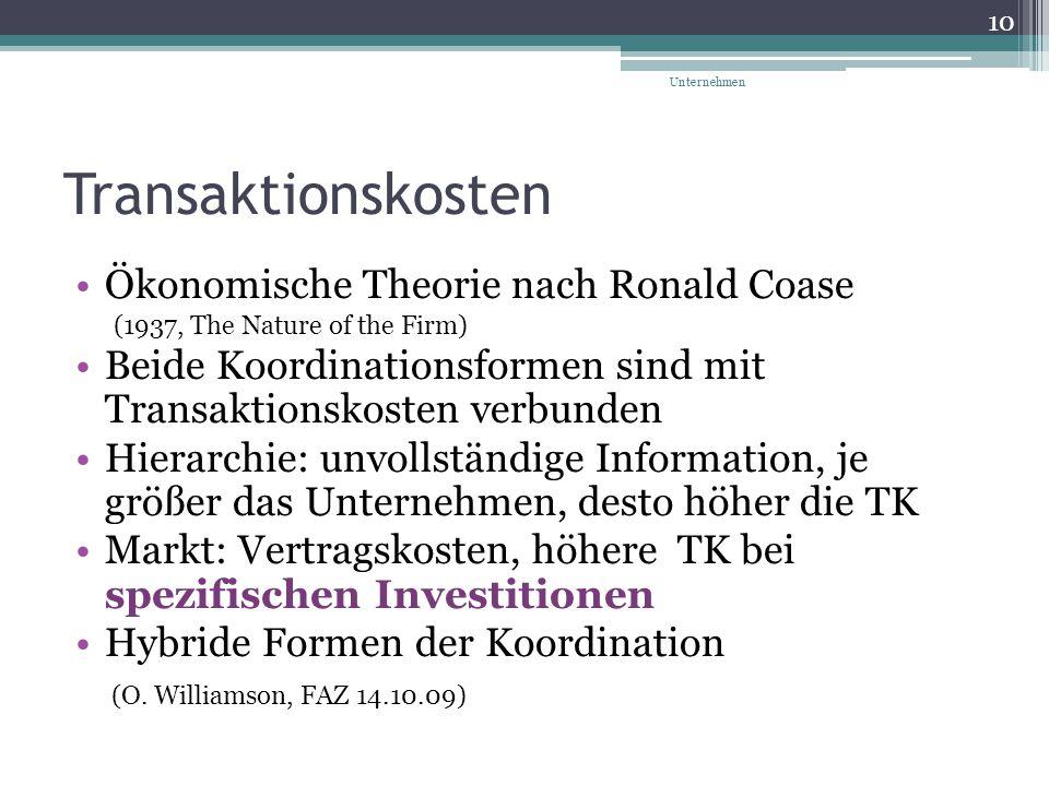 Transaktionskosten Ökonomische Theorie nach Ronald Coase