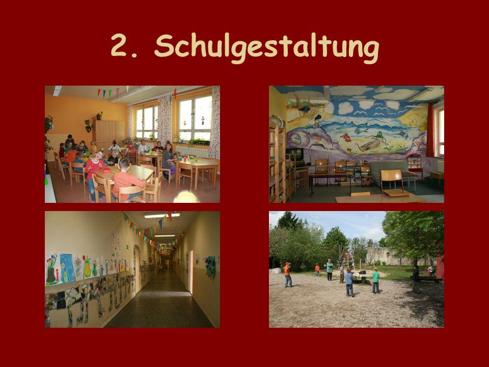 2. Schulgestaltung