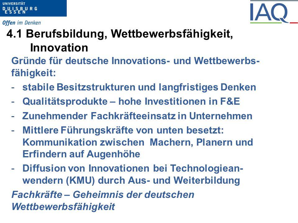 4.1 Berufsbildung, Wettbewerbsfähigkeit, Innovation