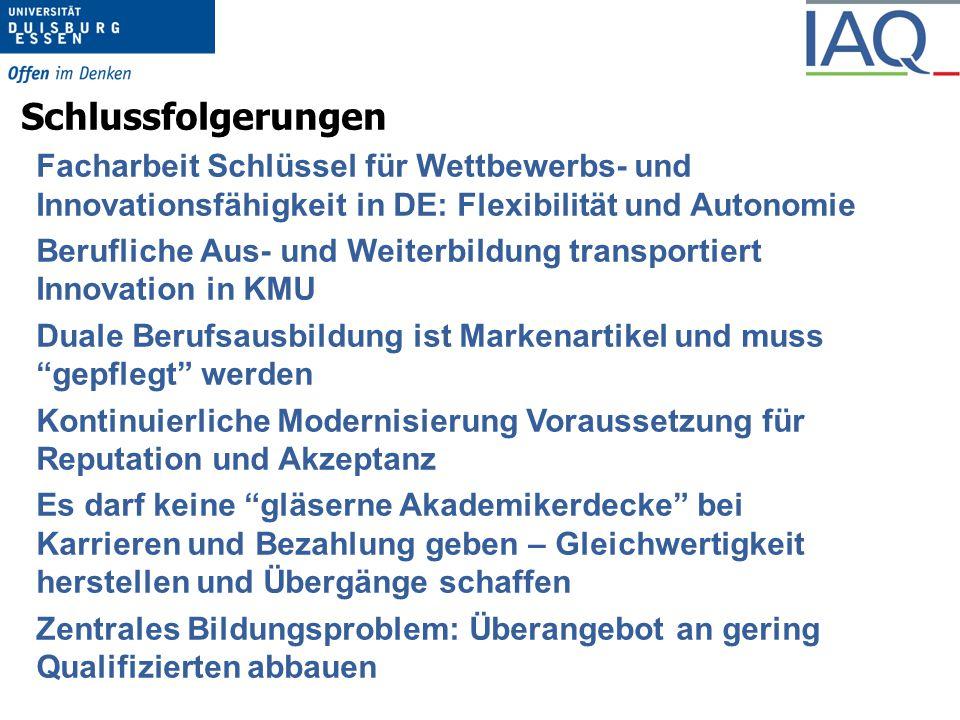 Schlussfolgerungen Facharbeit Schlüssel für Wettbewerbs- und Innovationsfähigkeit in DE: Flexibilität und Autonomie.