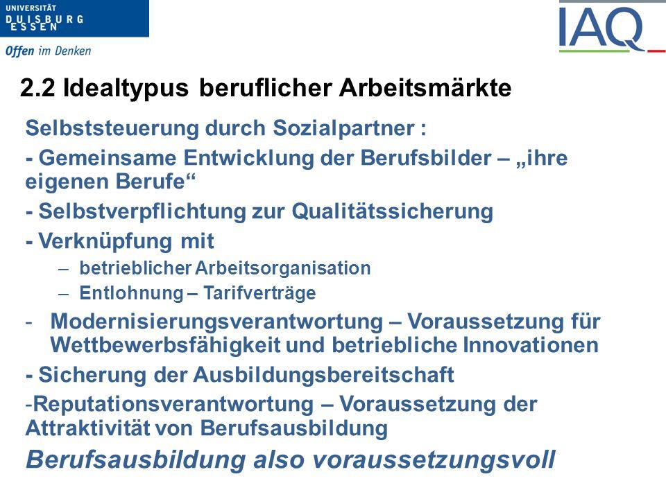 2.2 Idealtypus beruflicher Arbeitsmärkte