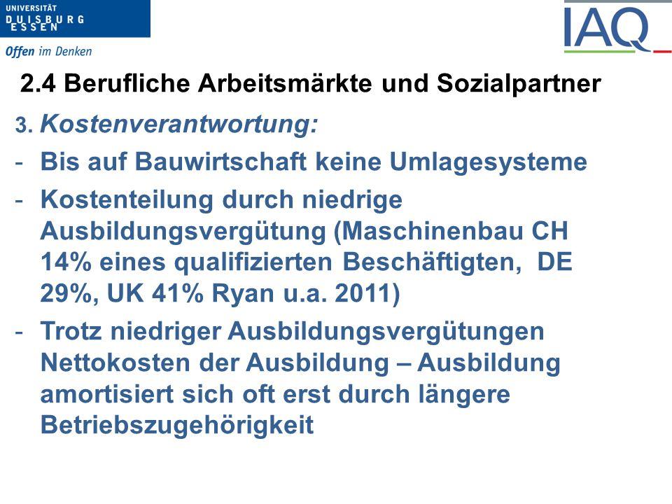 2.4 Berufliche Arbeitsmärkte und Sozialpartner