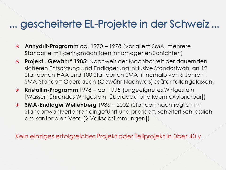 ... gescheiterte EL-Projekte in der Schweiz ...