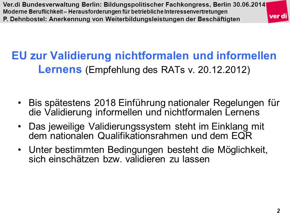 EU zur Validierung nichtformalen und informellen Lernens (Empfehlung des RATs v. 20.12.2012)