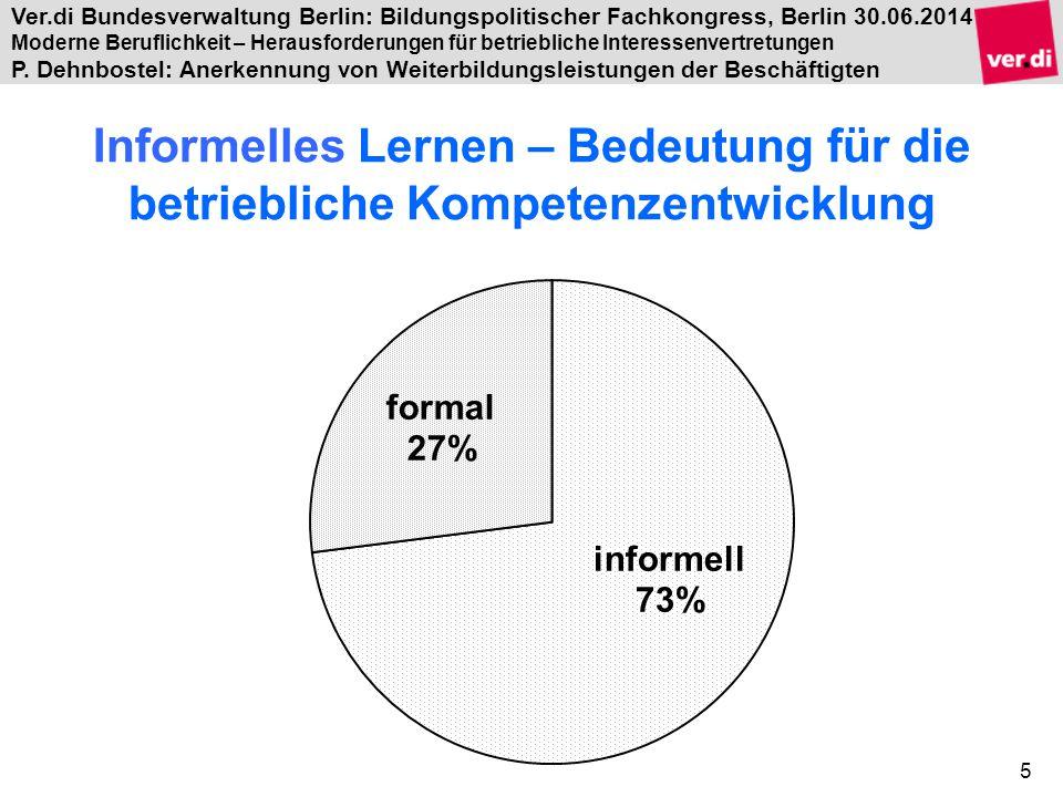 Informelles Lernen – Bedeutung für die betriebliche Kompetenzentwicklung
