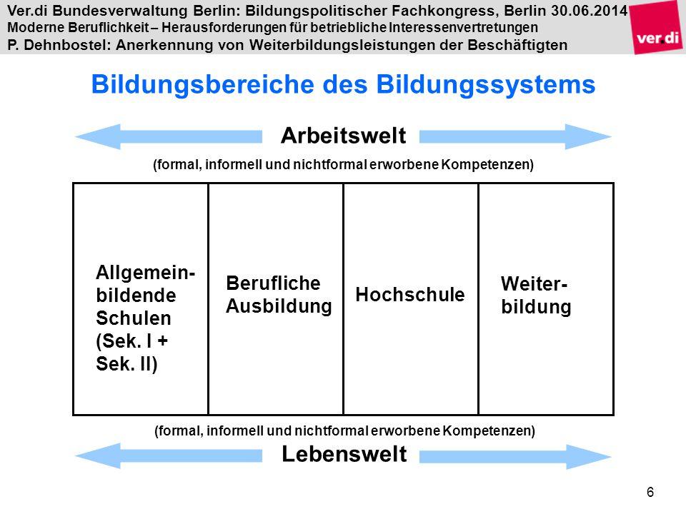 Bildungsbereiche des Bildungssystems