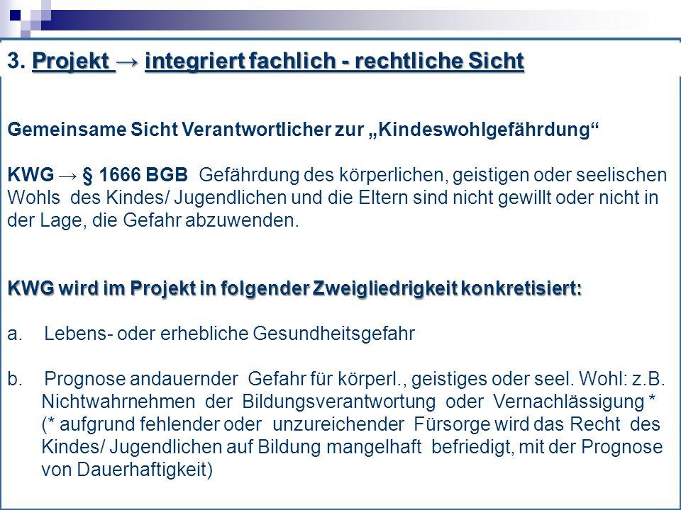 3. Projekt → integriert fachlich - rechtliche Sicht