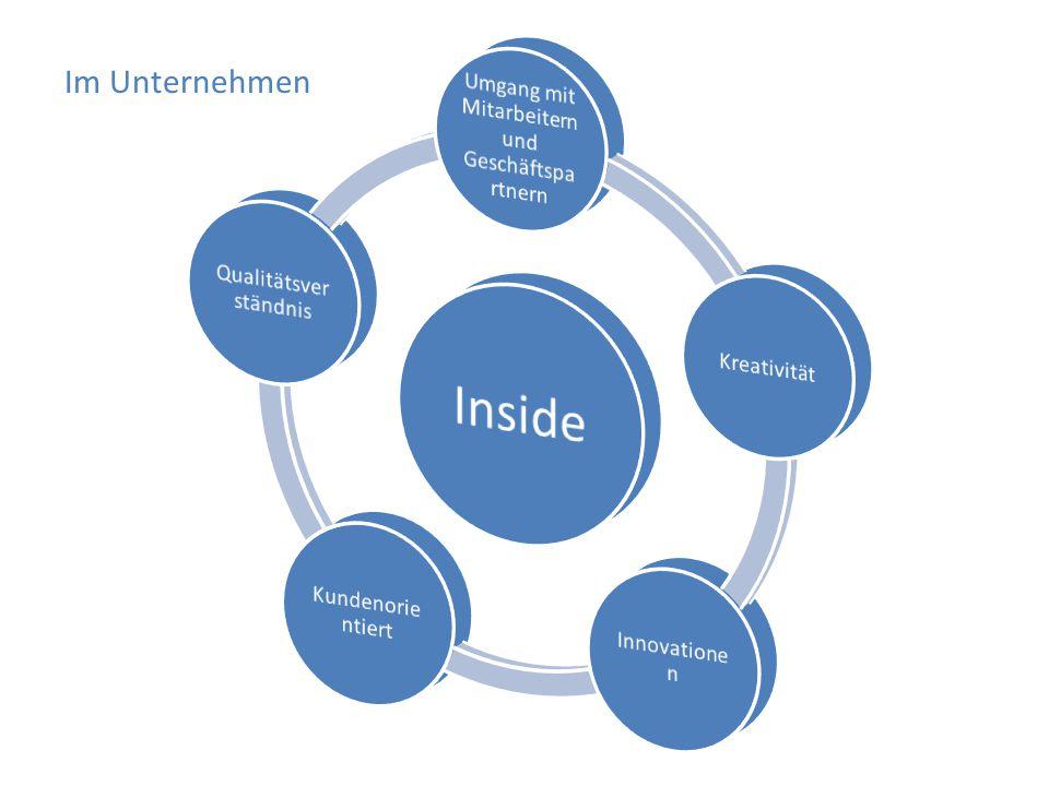 Inside Im Unternehmen Umgang mit Mitarbeitern und Geschäftspartnern