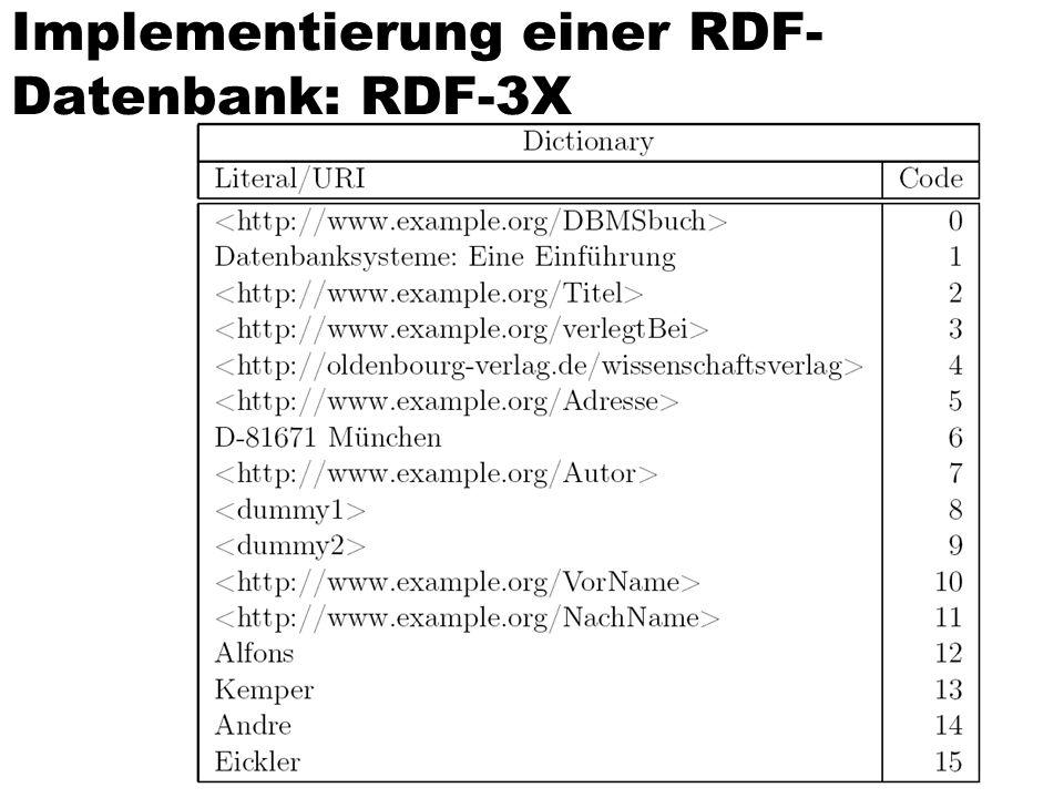 Implementierung einer RDF-Datenbank: RDF-3X